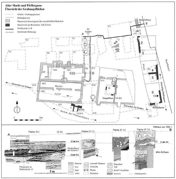 Übersicht der Grabungsflächen